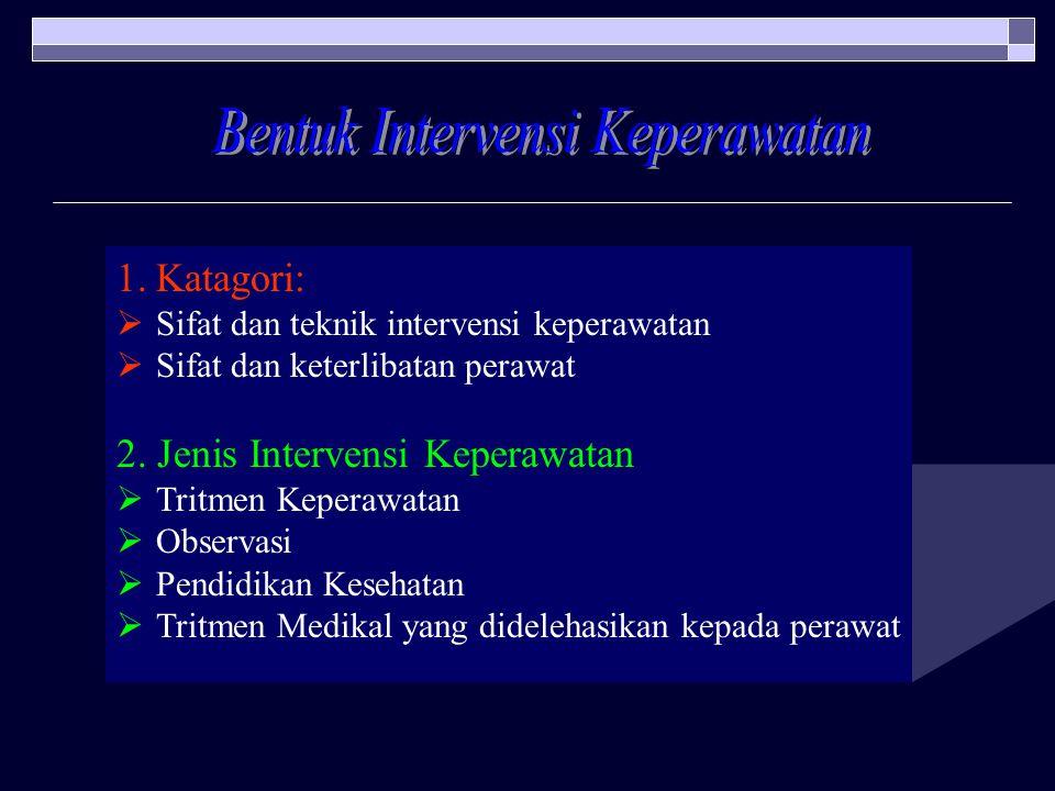 1.Katagori:  Sifat dan teknik intervensi keperawatan  Sifat dan keterlibatan perawat 2. Jenis Intervensi Keperawatan  Tritmen Keperawatan  Observa