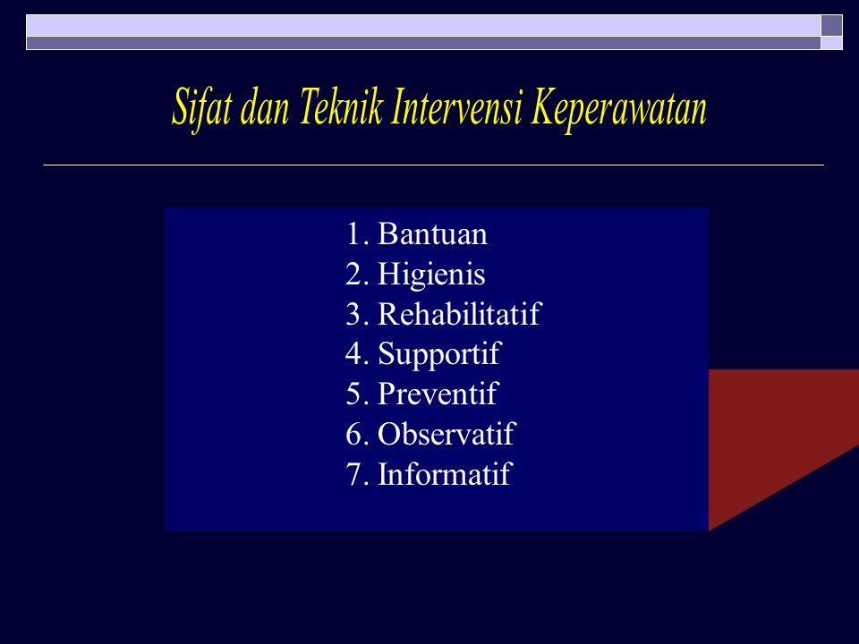 1.Bantuan 2.Higienis 3.Rehabilitatif 4.Supportif 5.Preventif 6.Observatif 7.Informatif