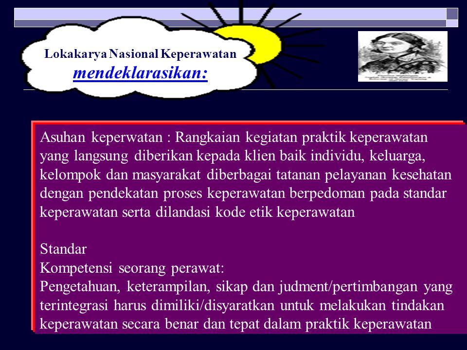 Lokakarya Nasional Keperawatan mendeklarasikan: Asuhan keperwatan : Rangkaian kegiatan praktik keperawatan yang langsung diberikan kepada klien baik i