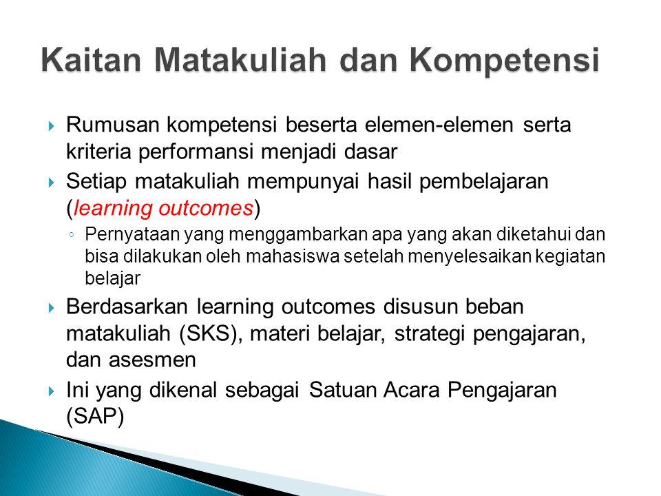  Rumusan kompetensi beserta elemen-elemen serta kriteria performansi menjadi dasar  Setiap matakuliah mempunyai hasil pembelajaran (learning outcome