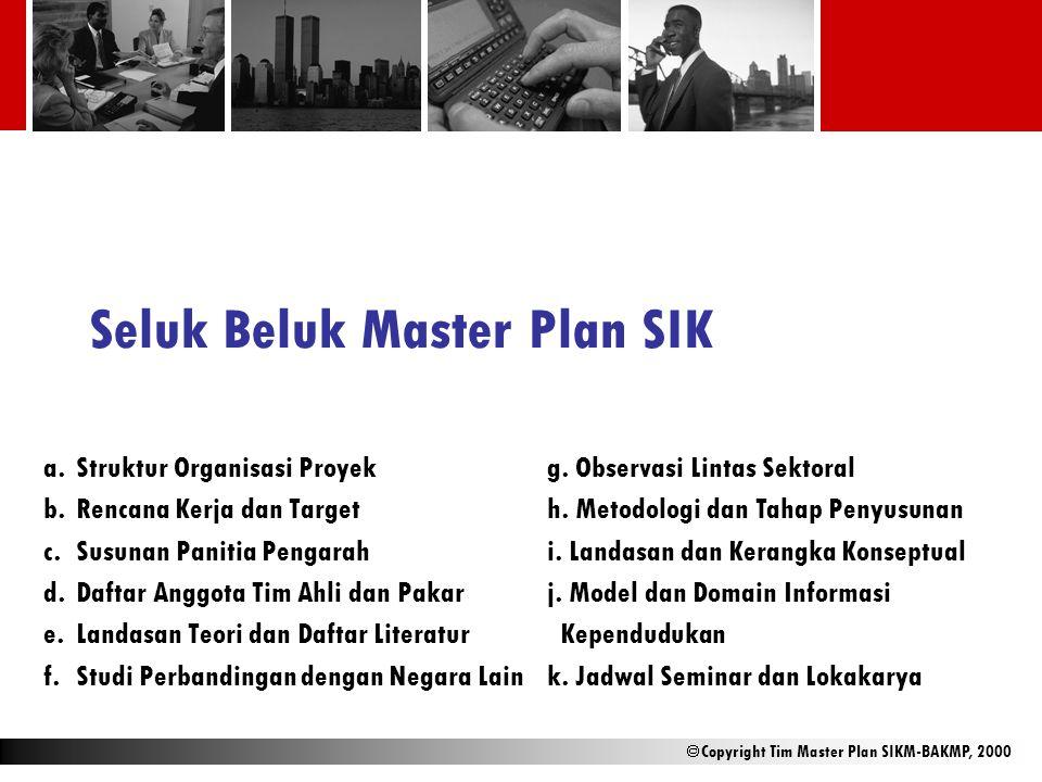  Copyright Tim Master Plan SIKM-BAKMP, 2000 Seluk Beluk Master Plan SIK a. Struktur Organisasi Proyek b. Rencana Kerja dan Target c. Susunan Panitia