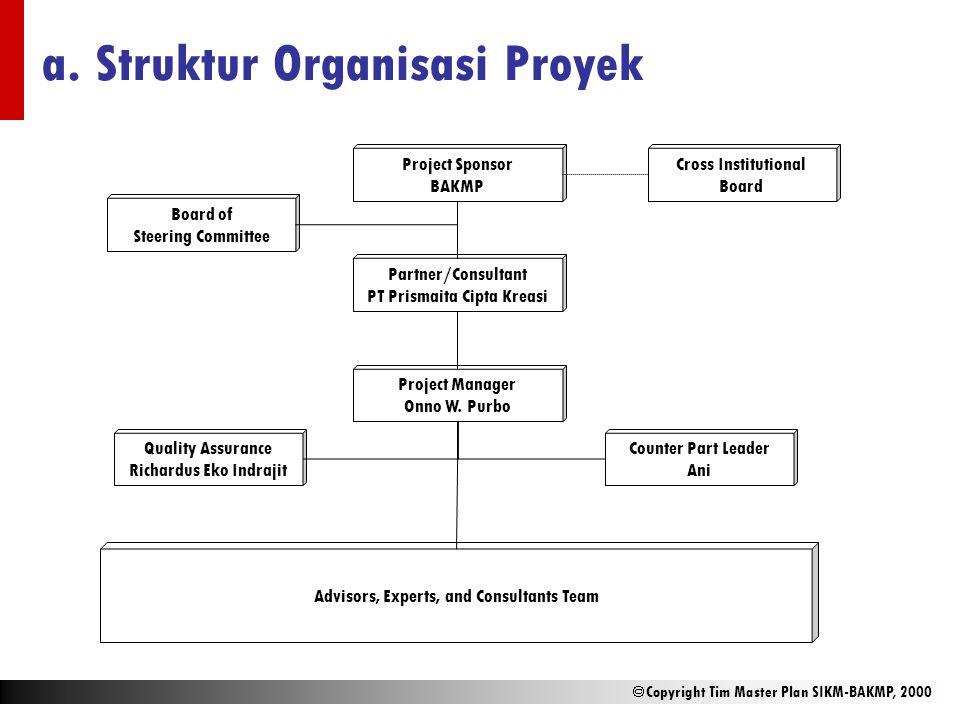  Copyright Tim Master Plan SIKM-BAKMP, 2000 a. Struktur Organisasi Proyek Project Sponsor BAKMP Partner/Consultant PT Prismaita Cipta Kreasi Project