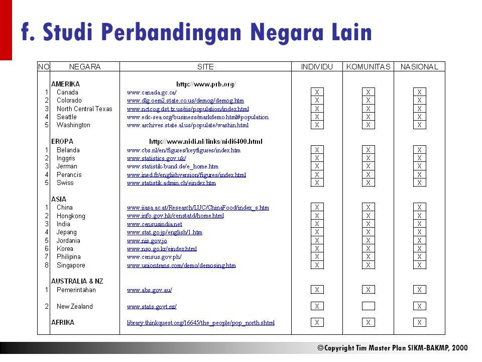  Copyright Tim Master Plan SIKM-BAKMP, 2000 f. Studi Perbandingan Negara Lain