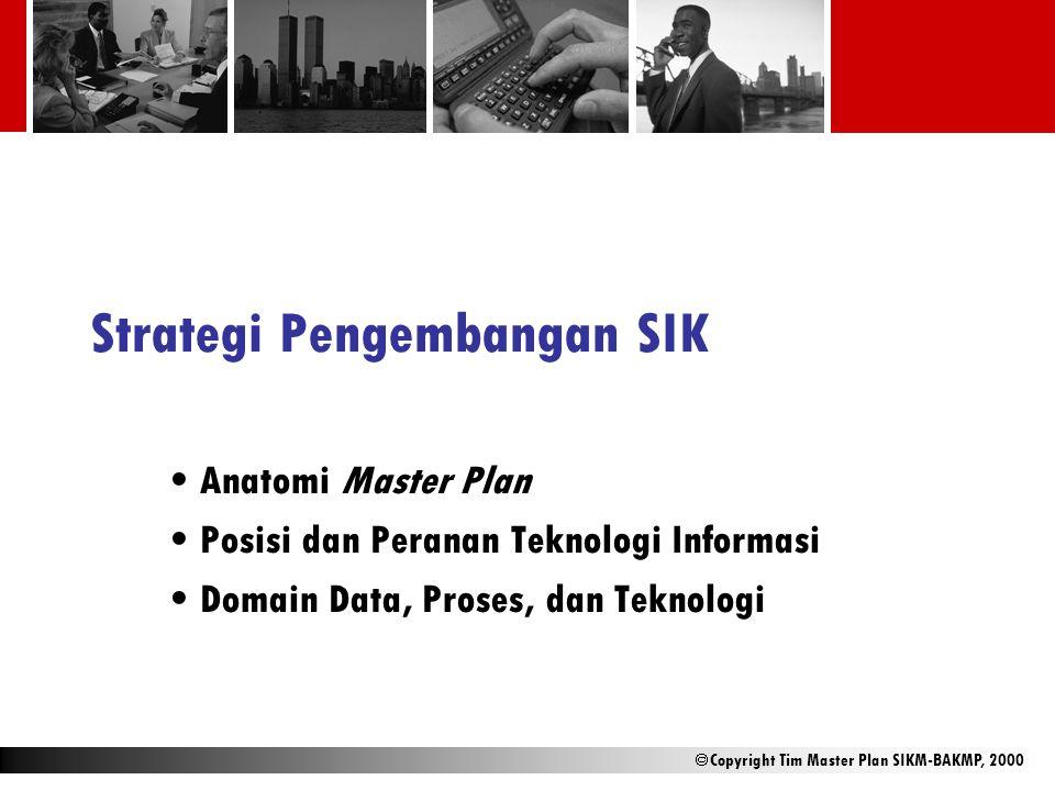  Copyright Tim Master Plan SIKM-BAKMP, 2000 Strategi Pengembangan SIK Anatomi Master Plan Posisi dan Peranan Teknologi Informasi Domain Data, Proses,
