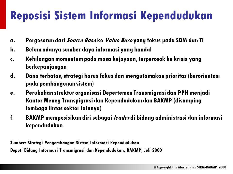  Copyright Tim Master Plan SIKM-BAKMP, 2000 Reposisi Sistem Informasi Kependudukan a.Pergeseran dari Source Base ke Value Base yang fokus pada SDM da