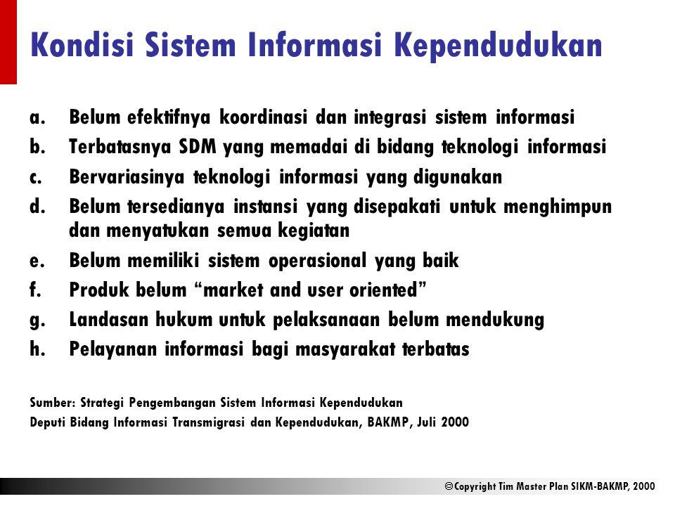  Copyright Tim Master Plan SIKM-BAKMP, 2000 Kondisi Sistem Informasi Kependudukan a.Belum efektifnya koordinasi dan integrasi sistem informasi b.Terb