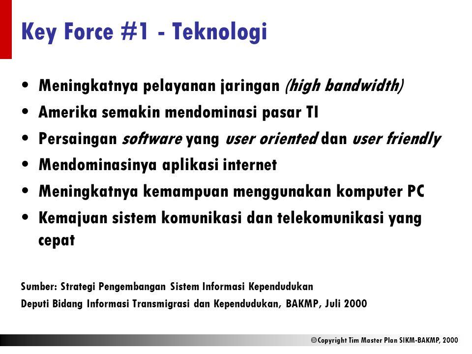  Copyright Tim Master Plan SIKM-BAKMP, 2000 Key Force #1 - Teknologi Meningkatnya pelayanan jaringan (high bandwidth) Amerika semakin mendominasi pas