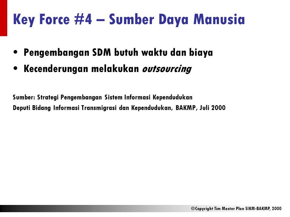  Copyright Tim Master Plan SIKM-BAKMP, 2000 Key Force #4 – Sumber Daya Manusia Pengembangan SDM butuh waktu dan biaya Kecenderungan melakukan outsour