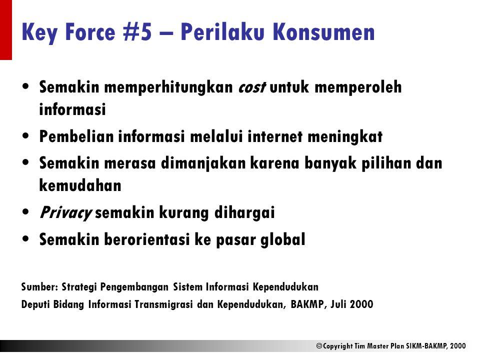  Copyright Tim Master Plan SIKM-BAKMP, 2000 Key Force #5 – Perilaku Konsumen Semakin memperhitungkan cost untuk memperoleh informasi Pembelian inform