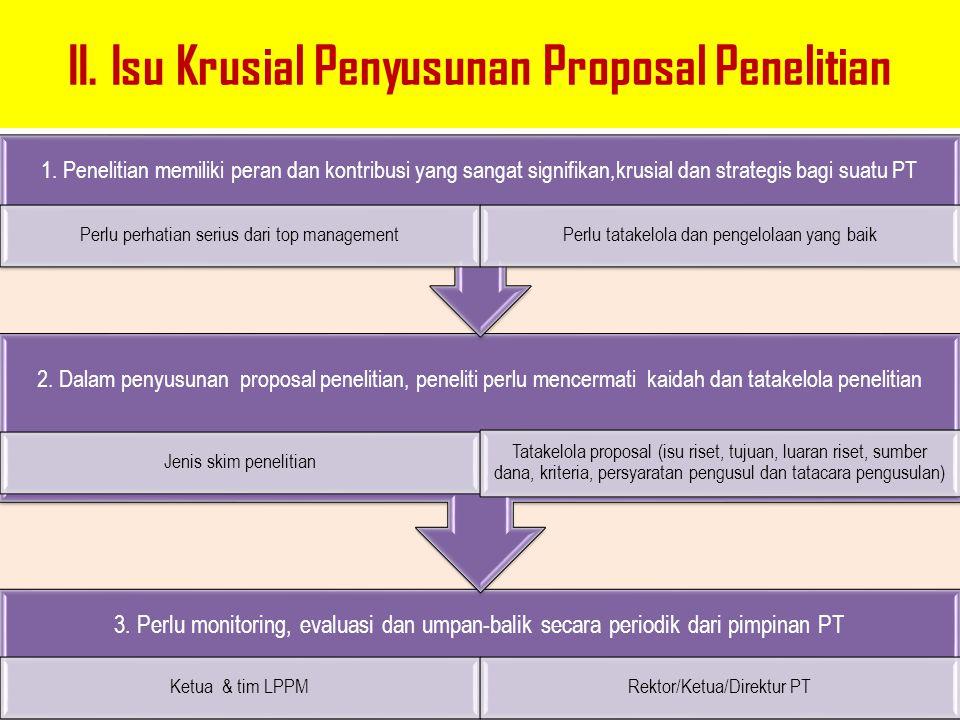 II.Isu Krusial Penyusunan Proposal Penelitian 3.