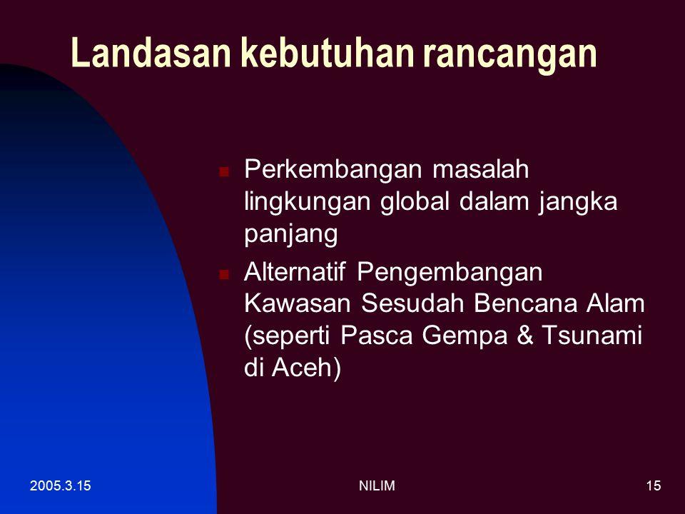 2005.3.15NILIM15 Landasan kebutuhan rancangan Perkembangan masalah lingkungan global dalam jangka panjang Alternatif Pengembangan Kawasan Sesudah Bencana Alam (seperti Pasca Gempa & Tsunami di Aceh)