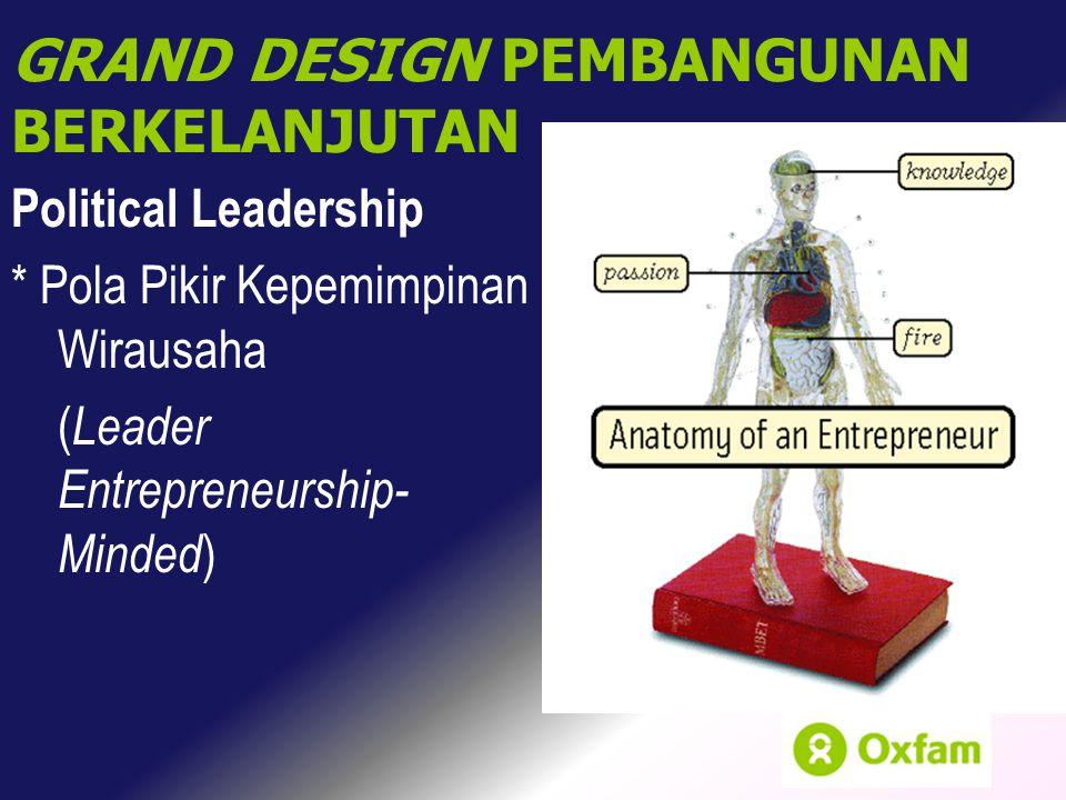 Political Leadership * Pola Pikir Kepemimpinan Wirausaha ( Leader Entrepreneurship- Minded ) GRAND DESIGN PEMBANGUNAN BERKELANJUTAN