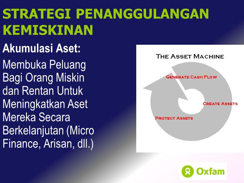 Akumulasi Aset: Membuka Peluang Bagi Orang Miskin dan Rentan Untuk Meningkatkan Aset Mereka Secara Berkelanjutan (Micro Finance, Arisan, dll.) STRATEGI PENANGGULANGAN KEMISKINAN