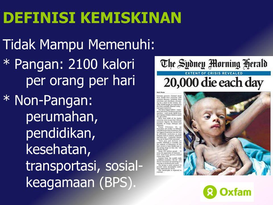 Tidak Mampu Memenuhi: * Pangan: 2100 kalori per orang per hari * Non-Pangan: perumahan, pendidikan, kesehatan, transportasi, sosial- keagamaan (BPS).