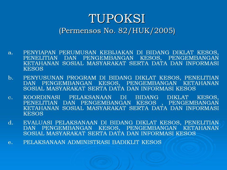 TUPOKSI (Permensos No. 82/HUK/2005) a. a.PENYIAPAN PERUMUSAN KEBIJAKAN DI BIDANG DIKLAT KESOS, PENELITIAN DAN PENGEMBANGAN KESOS, PENGEMBANGAN KETAHAN