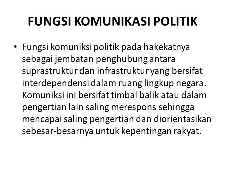 FUNGSI KOMUNIKASI POLITIK Fungsi komuniksi politik pada hakekatnya sebagai jembatan penghubung antara suprastruktur dan infrastruktur yang bersifat interdependensi dalam ruang lingkup negara.