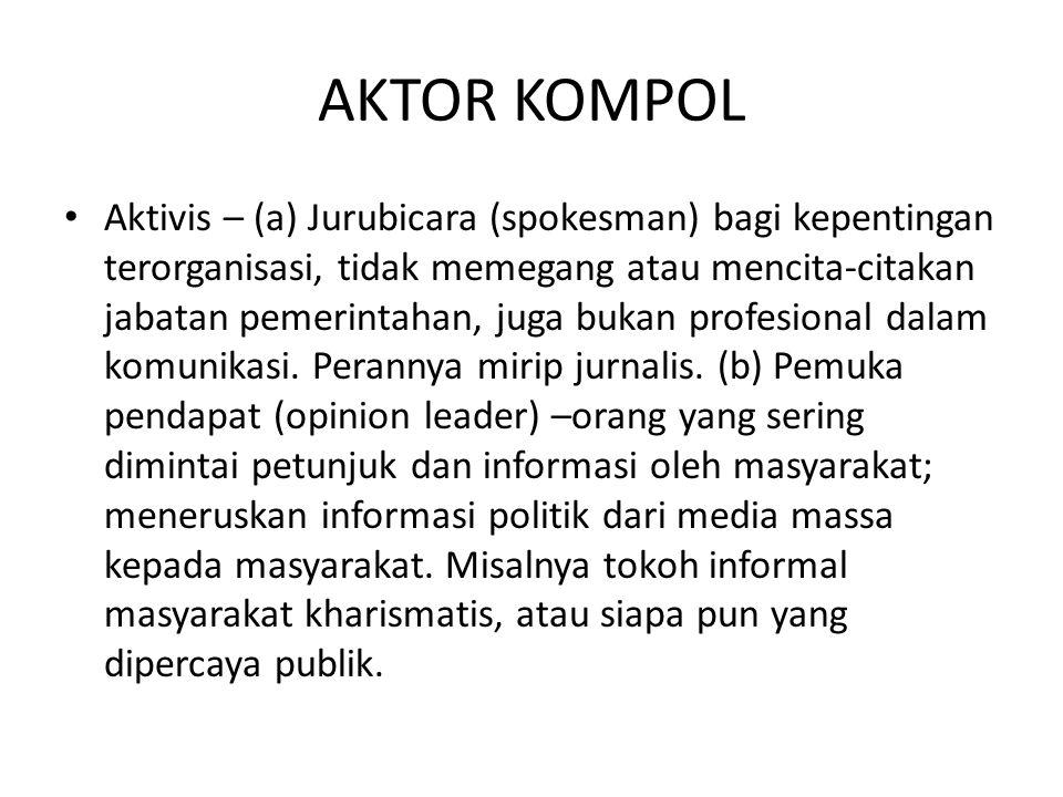 AKTOR KOMPOL Aktivis – (a) Jurubicara (spokesman) bagi kepentingan terorganisasi, tidak memegang atau mencita-citakan jabatan pemerintahan, juga bukan profesional dalam komunikasi.