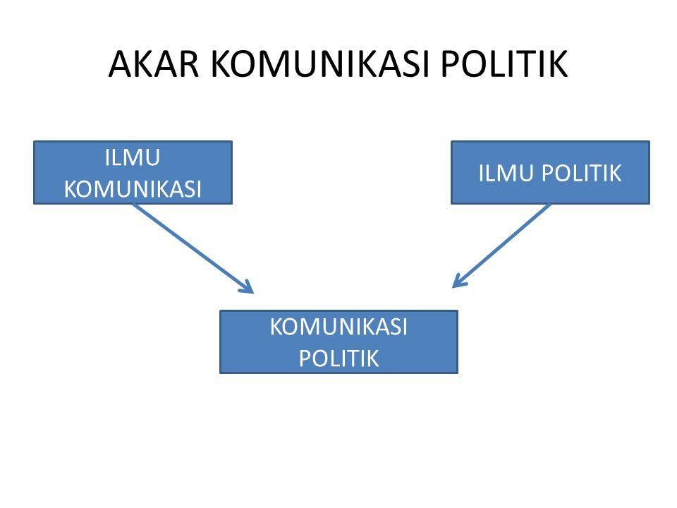 AKAR KOMUNIKASI POLITIK KOMUNIKASI POLITIK ILMU KOMUNIKASI ILMU POLITIK