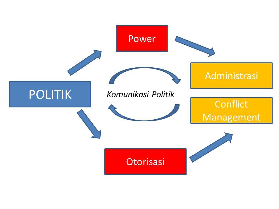 Administrasi POLITIK Power Otorisasi Conflict Management Komunikasi Politik