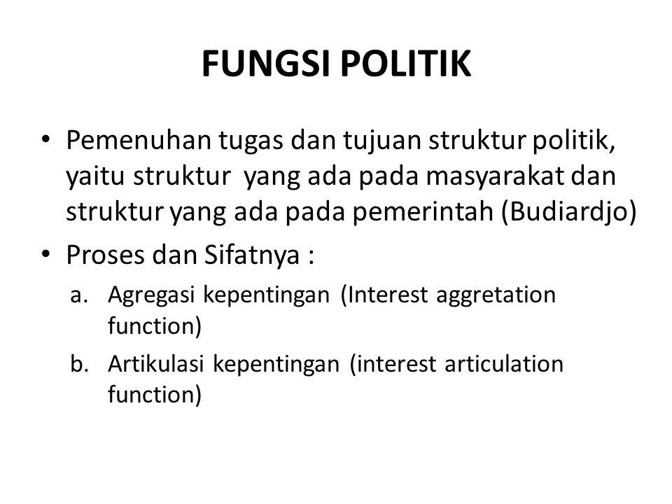 FUNGSI POLITIK Pemenuhan tugas dan tujuan struktur politik, yaitu struktur yang ada pada masyarakat dan struktur yang ada pada pemerintah (Budiardjo) Proses dan Sifatnya : a.Agregasi kepentingan (Interest aggretation function) b.Artikulasi kepentingan (interest articulation function)