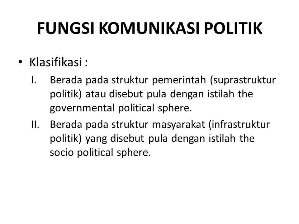 FUNGSI KOMUNIKASI POLITIK Klasifikasi : I.Berada pada struktur pemerintah (suprastruktur politik) atau disebut pula dengan istilah the governmental political sphere.