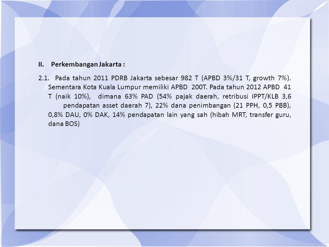 II. Perkembangan Jakarta : 2.1. Pada tahun 2011 PDRB Jakarta sebesar 982 T (APBD 3%/31 T, growth 7%). Sementara Kota Kuala Lumpur memiliki APBD 200T.