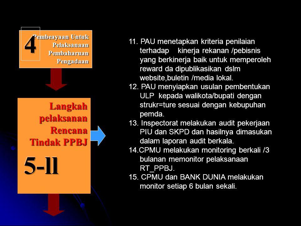 Pembeayaan Untuk Pelaksanaan Pembaharuan Pengadaan Pembeayaan Untuk Pelaksanaan Pembaharuan Pengadaan Langkah pelaksanan Langkah pelaksanan Rencana Tindak PPBJ Rencana Tindak PPBJ 11.