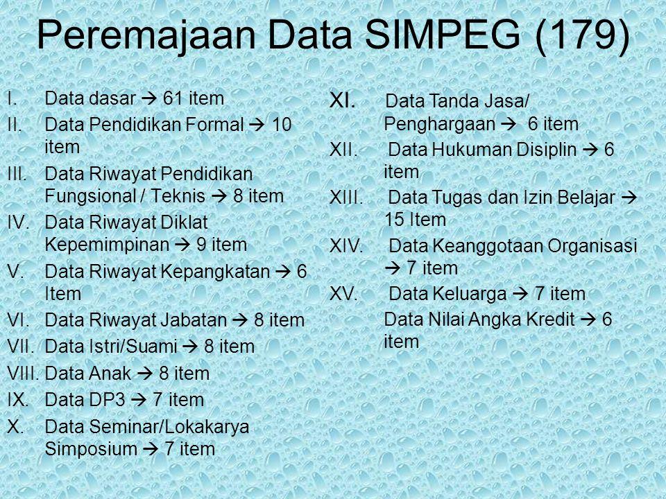 Peremajaan Data SIMPEG (179) I.Data dasar  61 item II.Data Pendidikan Formal  10 item III.Data Riwayat Pendidikan Fungsional / Teknis  8 item IV.Data Riwayat Diklat Kepemimpinan  9 item V.Data Riwayat Kepangkatan  6 Item VI.