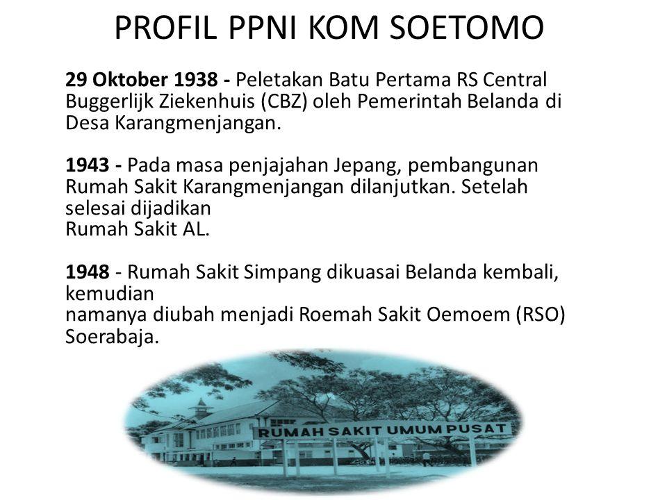 PROFIL PPNI KOM SOETOMO 29 Oktober 1938 - Peletakan Batu Pertama RS Central Buggerlijk Ziekenhuis (CBZ) oleh Pemerintah Belanda di Desa Karangmenjangan.