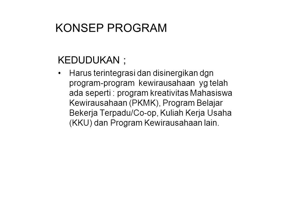 KONSEP PROGRAM KEDUDUKAN ; Harus terintegrasi dan disinergikan dgn program-program kewirausahaan yg telah ada seperti : program kreativitas Mahasiswa Kewirausahaan (PKMK), Program Belajar Bekerja Terpadu/Co-op, Kuliah Kerja Usaha (KKU) dan Program Kewirausahaan lain.