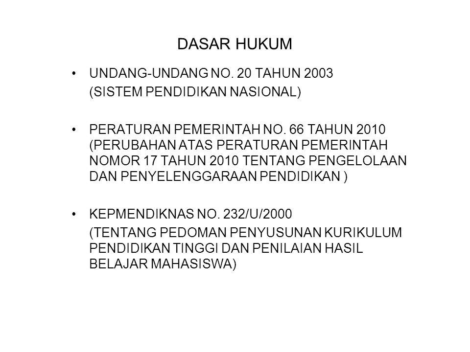 DASAR HUKUM UNDANG-UNDANG NO. 20 TAHUN 2003 (SISTEM PENDIDIKAN NASIONAL) PERATURAN PEMERINTAH NO. 66 TAHUN 2010 (PERUBAHAN ATAS PERATURAN PEMERINTAH N