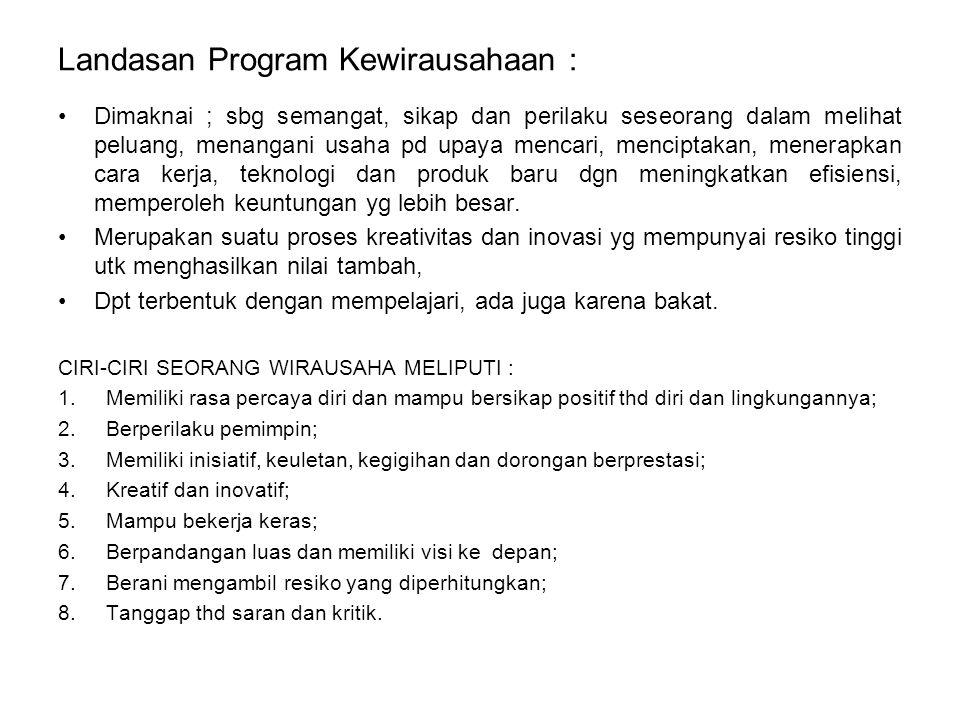 Landasan Program Kewirausahaan : Dimaknai ; sbg semangat, sikap dan perilaku seseorang dalam melihat peluang, menangani usaha pd upaya mencari, mencip