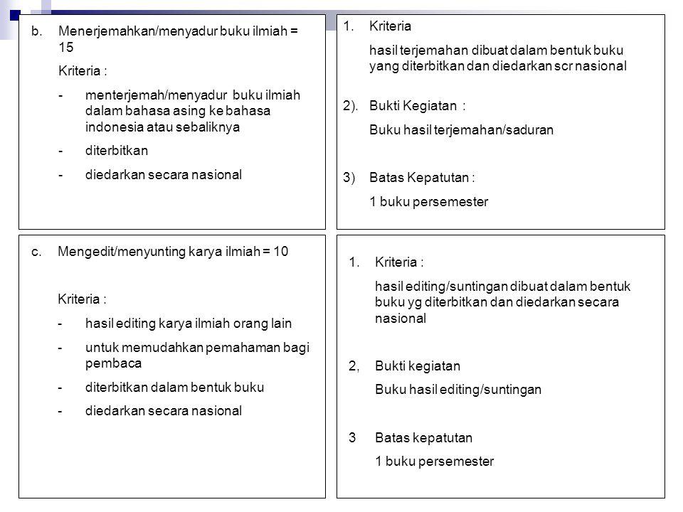 b.Menerjemahkan/menyadur buku ilmiah = 15 Kriteria : -menterjemah/menyadur buku ilmiah dalam bahasa asing ke bahasa indonesia atau sebaliknya -diterbi