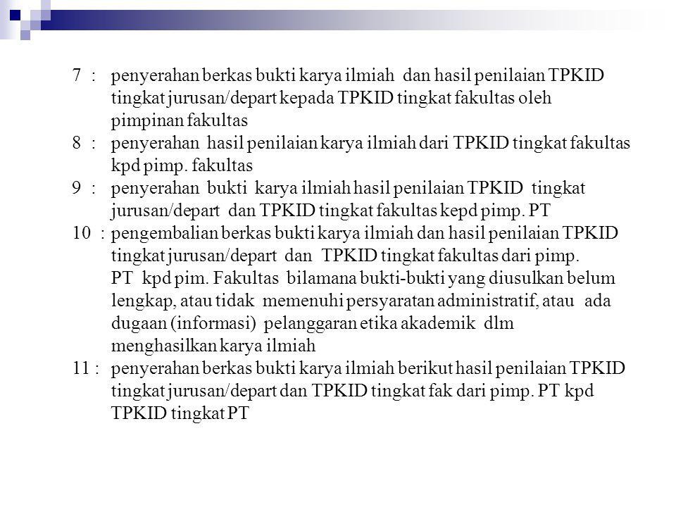 7 : penyerahan berkas bukti karya ilmiah dan hasil penilaian TPKID tingkat jurusan/depart kepada TPKID tingkat fakultas oleh pimpinan fakultas 8 : pen