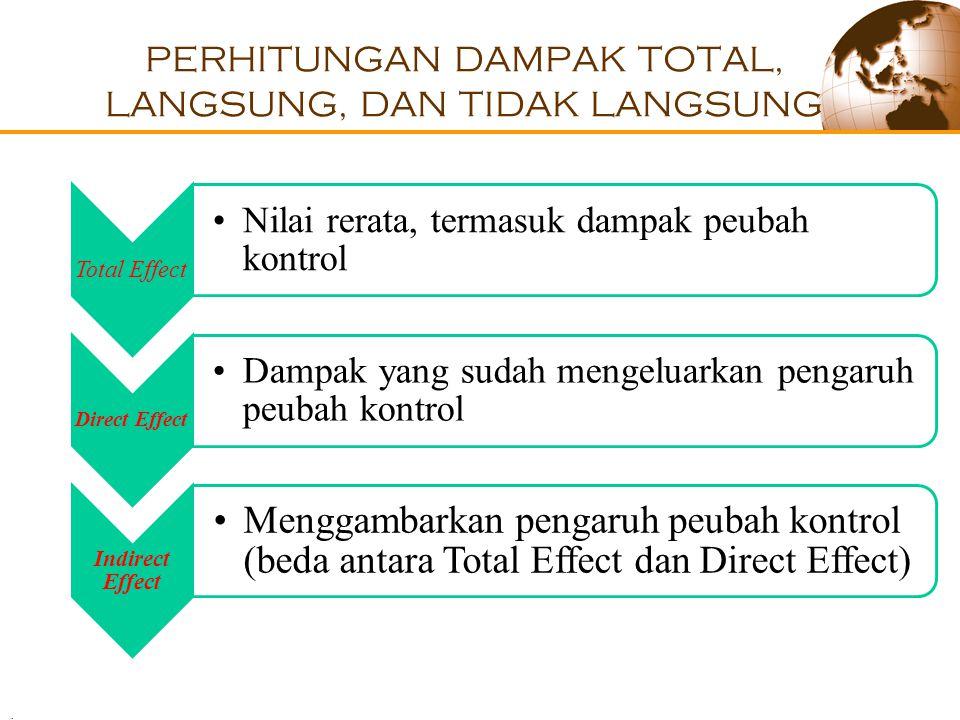. PERHITUNGAN DAMPAK TOTAL, LANGSUNG, DAN TIDAK LANGSUNG Total Effect Nilai rerata, termasuk dampak peubah kontrol Direct Effect Dampak yang sudah mengeluarkan pengaruh peubah kontrol Indirect Effect Menggambarkan pengaruh peubah kontrol (beda antara Total Effect dan Direct Effect)