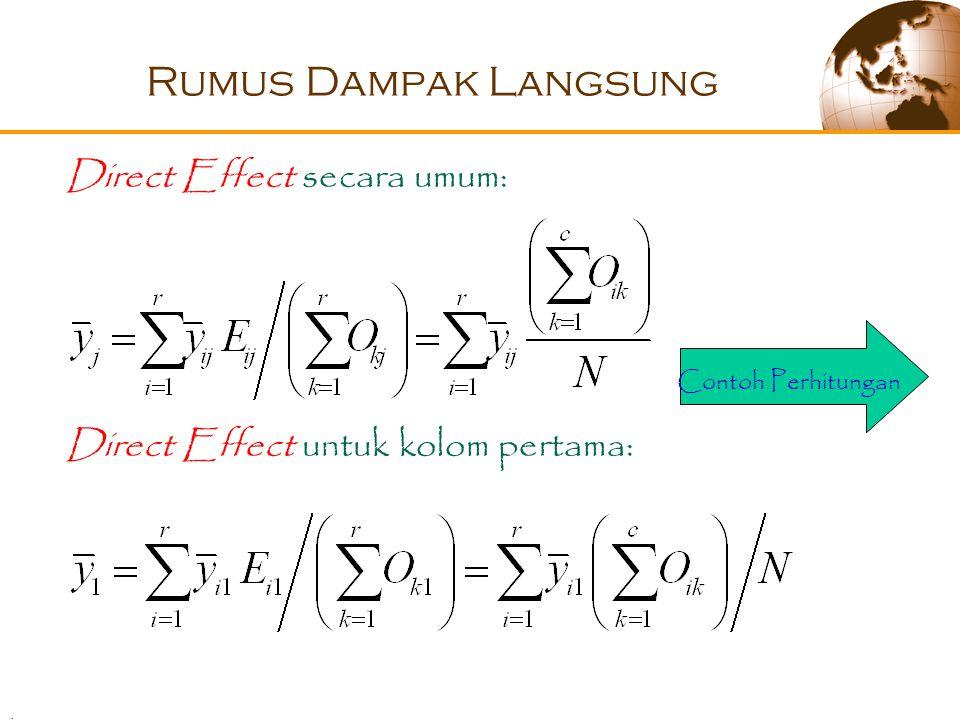 . Rumus Dampak Langsung Contoh Perhitungan Direct Effect secara umum: Direct Effect untuk kolom pertama: