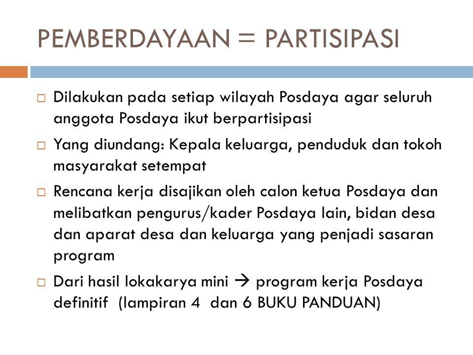 PEMBERDAYAAN = PARTISIPASI  Dilakukan pada setiap wilayah Posdaya agar seluruh anggota Posdaya ikut berpartisipasi  Yang diundang: Kepala keluarga,