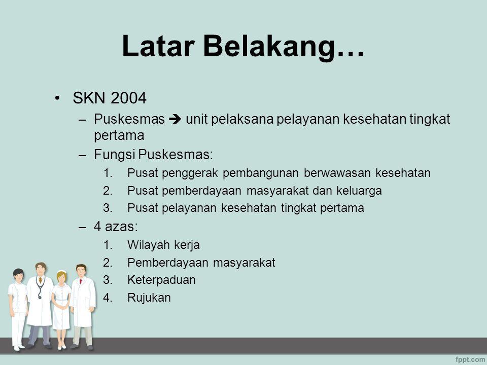 Latar Belakang… SKN 2004 –Puskesmas  unit pelaksana pelayanan kesehatan tingkat pertama –Fungsi Puskesmas: 1.Pusat penggerak pembangunan berwawasan k