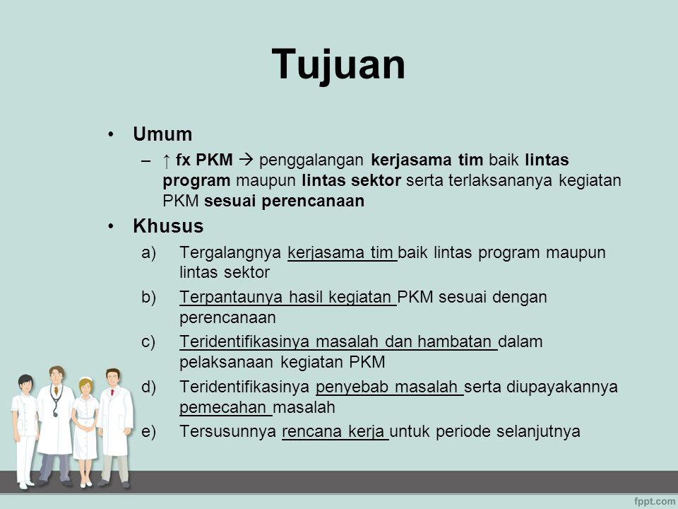 Tujuan Umum –↑ fx PKM  penggalangan kerjasama tim baik lintas program maupun lintas sektor serta terlaksananya kegiatan PKM sesuai perencanaan Khusus
