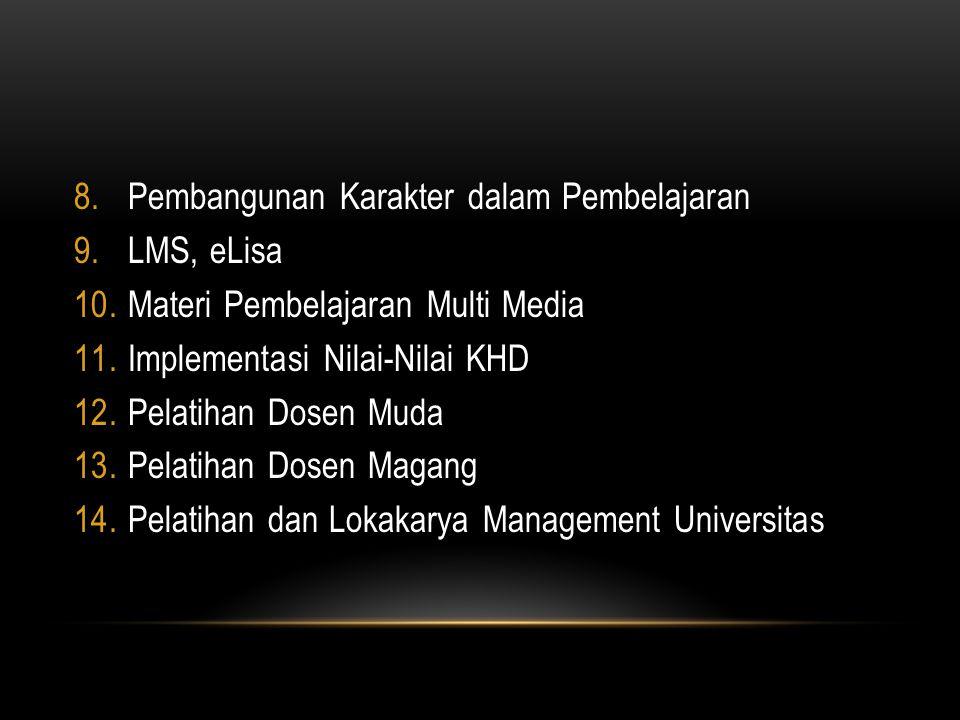8.Pembangunan Karakter dalam Pembelajaran 9.LMS, eLisa 10.Materi Pembelajaran Multi Media 11.Implementasi Nilai-Nilai KHD 12.Pelatihan Dosen Muda 13.P