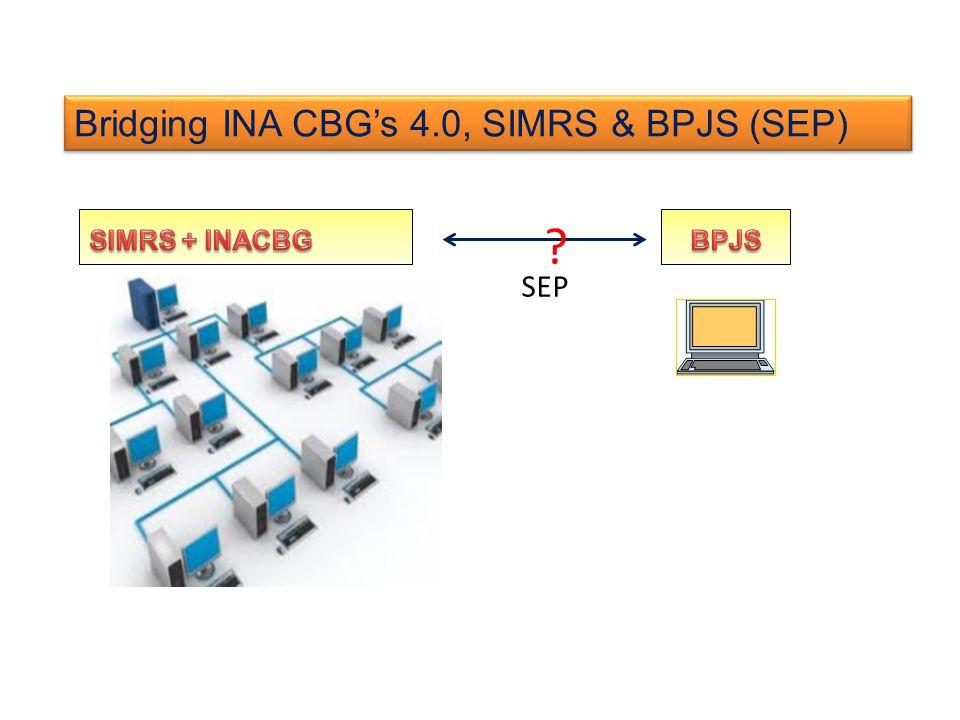 Bridging INA CBG's 4.0, SIMRS & BPJS (SEP) SEP ?