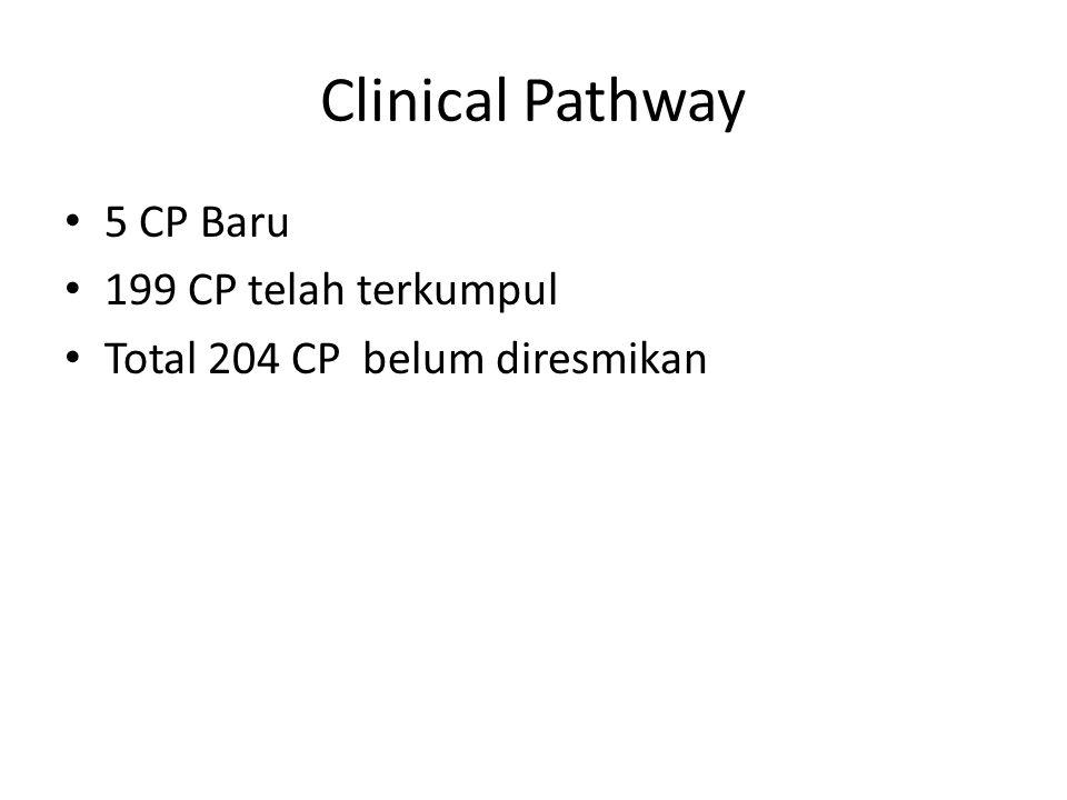 Clinical Pathway 5 CP Baru 199 CP telah terkumpul Total 204 CP belum diresmikan