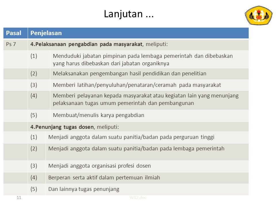 Lanjutan... 11WR2.doc PasalPenjelasan Ps 74.Pelaksanaan pengabdian pada masyarakat, meliputi: (1)Menduduki jabatan pimpinan pada lembaga pemerintah da