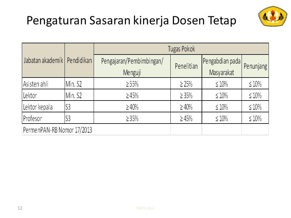 Pengaturan Sasaran kinerja Dosen Tetap 12WR2.doc