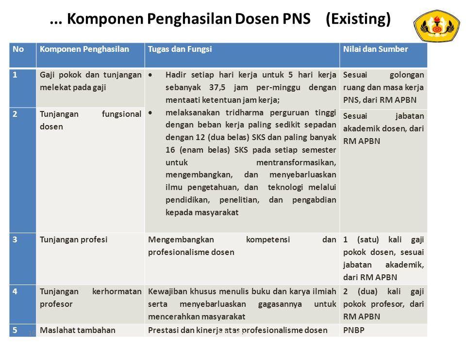 ... Komponen Penghasilan Dosen PNS (Existing) NoKomponen PenghasilanTugas dan FungsiNilai dan Sumber 1 Gaji pokok dan tunjangan melekat pada gaji  Ha