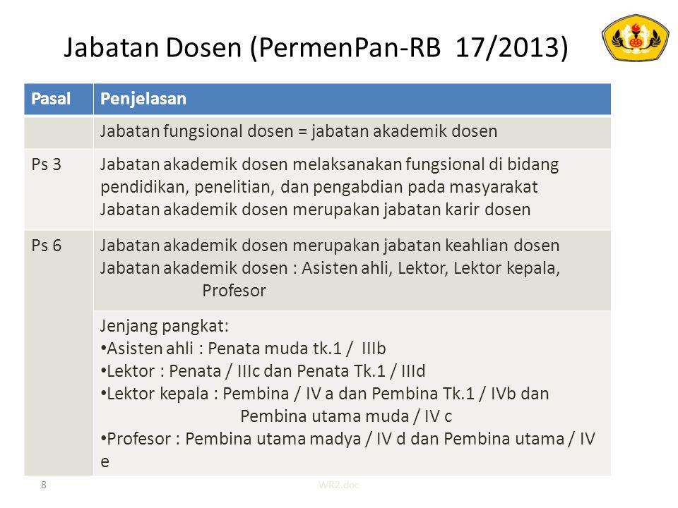 Jabatan Dosen (PermenPan-RB 17/2013) 8WR2.doc PasalPenjelasan Jabatan fungsional dosen = jabatan akademik dosen Ps 3Jabatan akademik dosen melaksanaka