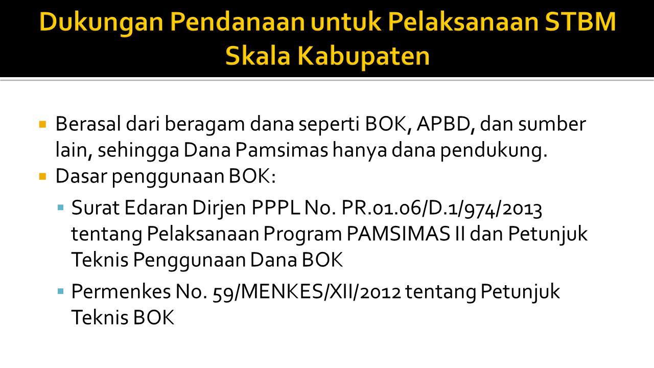  Berasal dari beragam dana seperti BOK, APBD, dan sumber lain, sehingga Dana Pamsimas hanya dana pendukung.  Dasar penggunaan BOK:  Surat Edaran Di