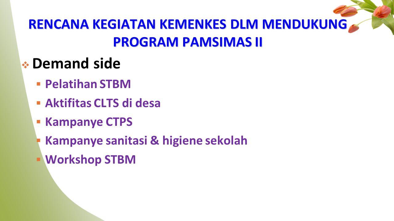 RENCANA KEGIATAN KEMENKES DLM MENDUKUNG PROGRAM PAMSIMAS II  Demand side  Pelatihan STBM  Aktifitas CLTS di desa  Kampanye CTPS  Kampanye sanitas