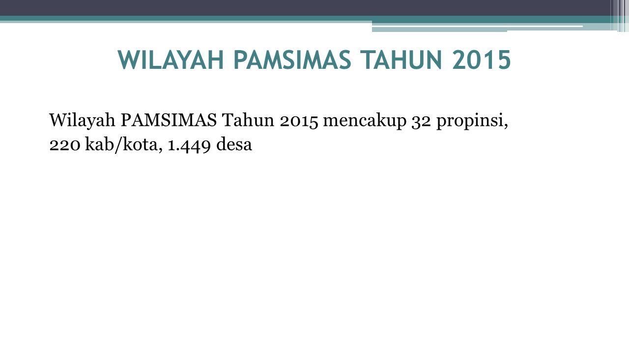 WILAYAH PAMSIMAS TAHUN 2015 Wilayah PAMSIMAS Tahun 2015 mencakup 32 propinsi, 220 kab/kota, 1.449 desa