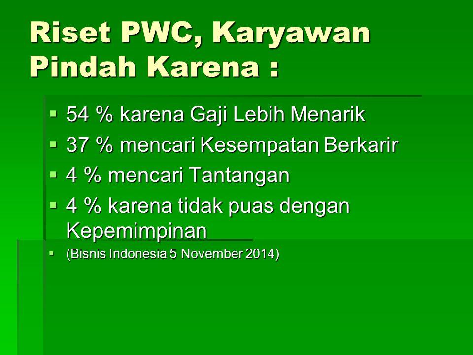 Riset PWC, Karyawan Pindah Karena :  54 % karena Gaji Lebih Menarik  37 % mencari Kesempatan Berkarir  4 % mencari Tantangan  4 % karena tidak puas dengan Kepemimpinan  (Bisnis Indonesia 5 November 2014)